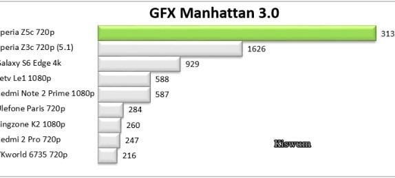 https://i1.wp.com/www.kiswum.com/wp-content/uploads/Xperia_Z5c/Screenshot_2016-05-13_11_19_36.jpg?resize=574%2C260&ssl=1