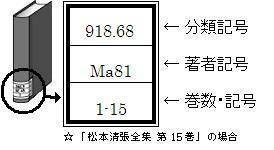 「ndc 図書」の画像検索結果