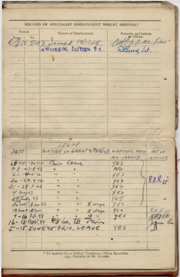Kitchener camp, Willi Reissner, Army Book 64, Soldier's Service Pay Book, Pioneer Corps, Richborough, Specialist employment while serving, Leave granted, pages 13 and 14