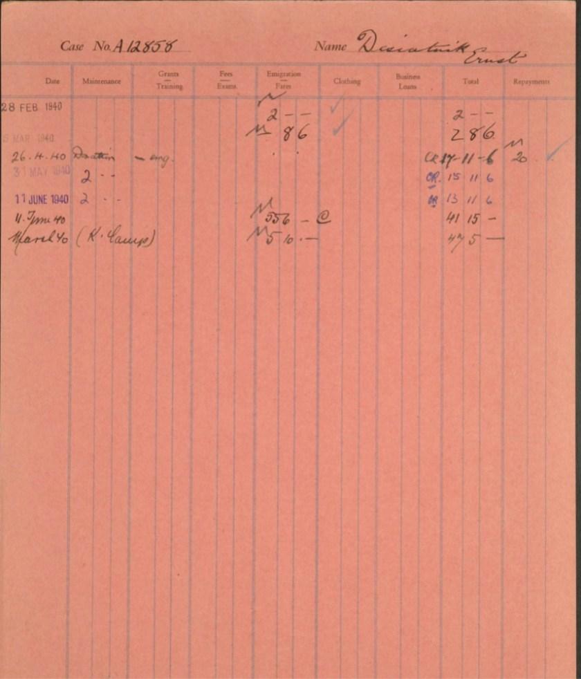 Kitchener camp, Ernst Desiatnik, German Jewish Aid, Expenses paid