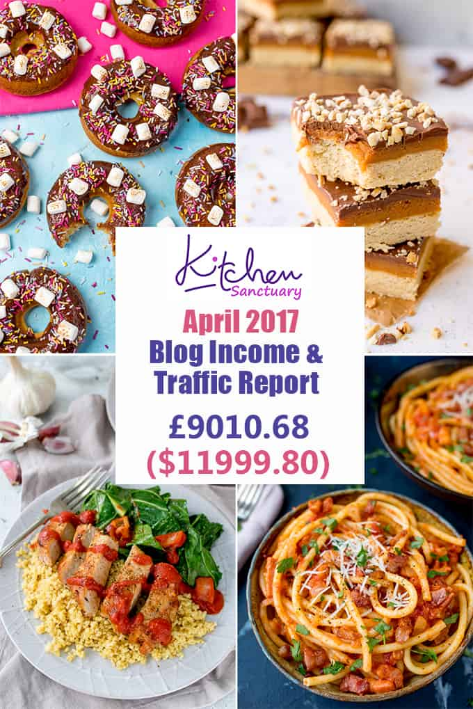 Interested in learning some of the behind-the-scenes stuff in food blogging? Check out my April 2017 income and traffic report.