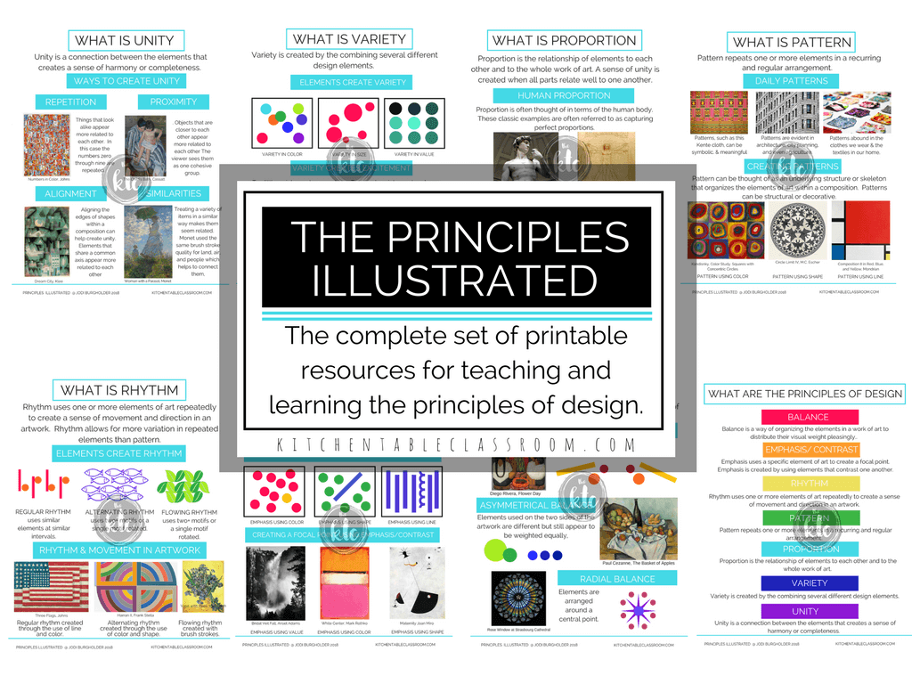 The Principles Illustrated Principles Of Design Posters