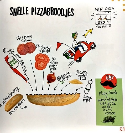 snelle pizzabroodjes