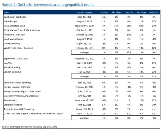 RBC Report