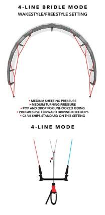 C4-bridle-diagram-2