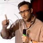 Simon Sinek ted.com customer buying behaviour