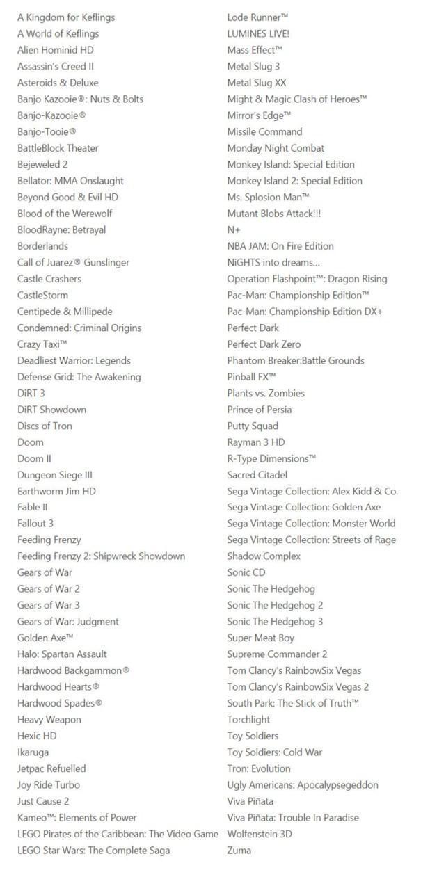 Xbox One Backwards Compatibility List Of Games | Fandifavi.com