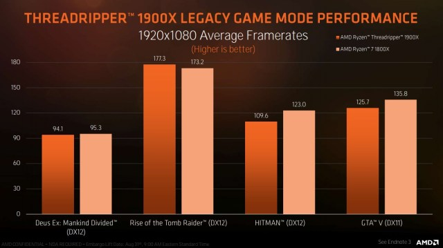 Ryzen Threadripper The all new AMD Ryzen Threadripper 1900X is out now   The 8 core / 16 thread model is a beast!