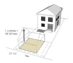 lanewayhousing