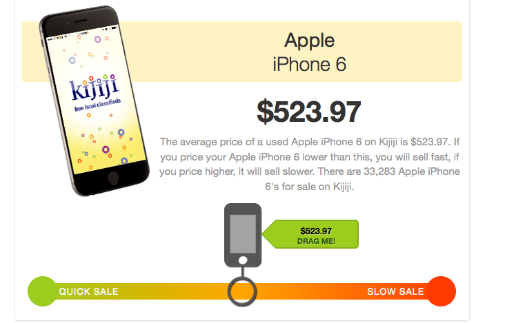 smart phone average price