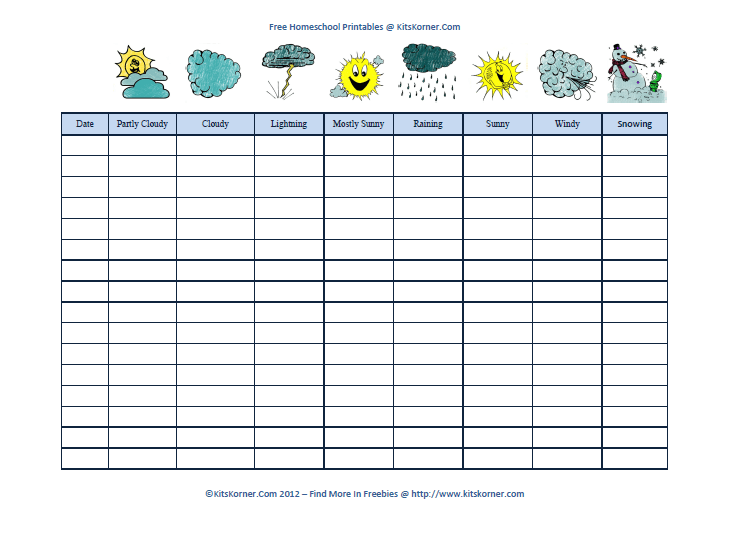 kids weather report template - freebies homeschool weather chart printable kitskorner