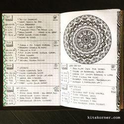 Apr 22-27 in my Mandala (BuJo) Journal…..