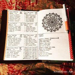 Apr 30-May 6 in my Mandala (BuJo) Journal…..