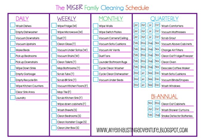 daily cleaning schedule template save template