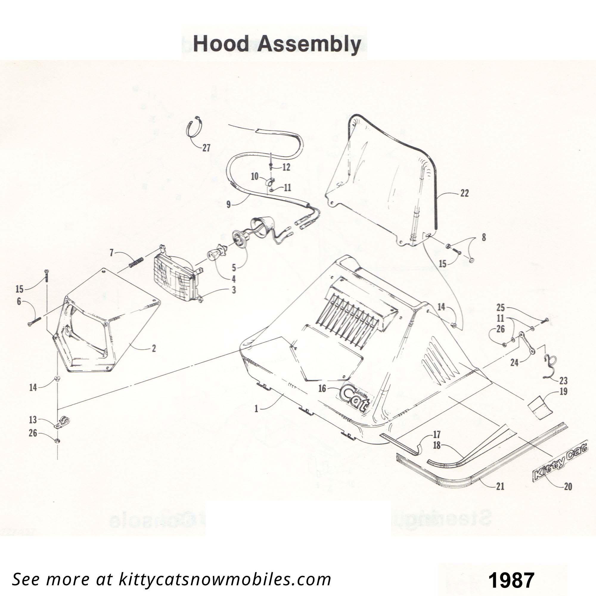 Kitty Cat Hood Parts