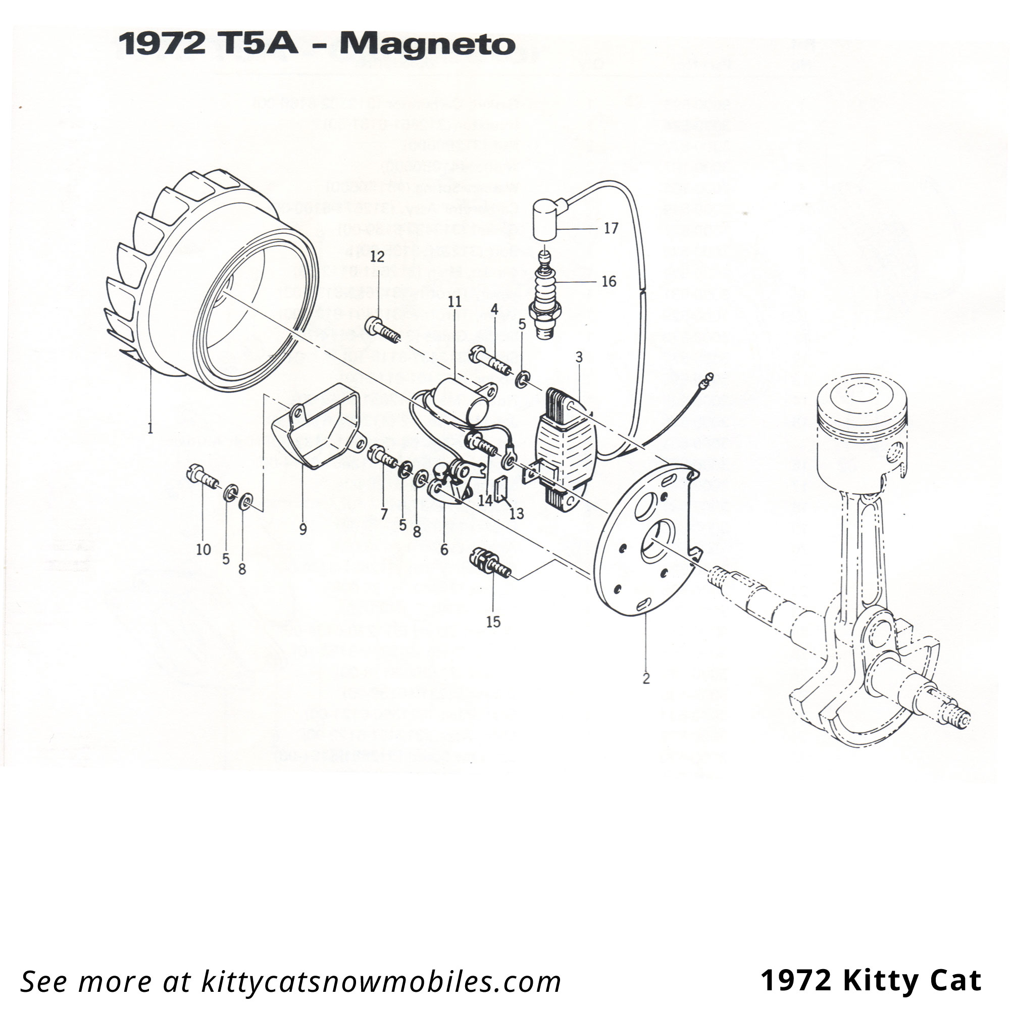 72 Kitty Cat Magneto Parts