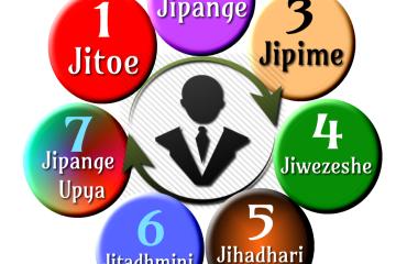 Hatua 7 za Kuwa Mjasiriamali-J7