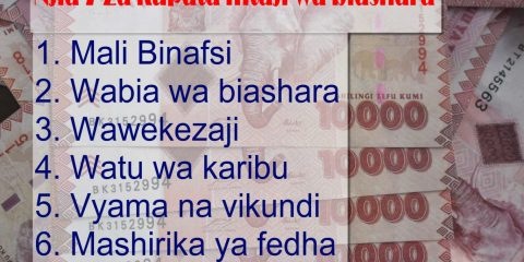 Njia 7 za kupata mtaji wa biashara