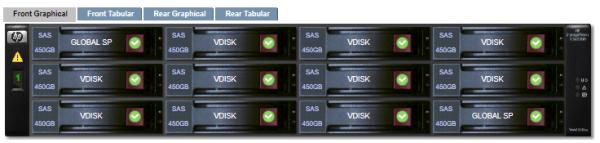 SAN front view 600x143 - Fixing HP StorageWorks P2000 G3 MSA SAN