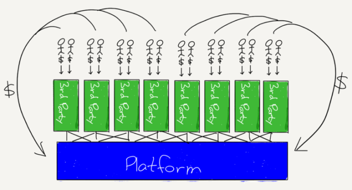 Paper.stratechery Year One.349 768x414 - Tech's Two Philosophies