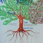 The Desire Tree of Devotional Service
