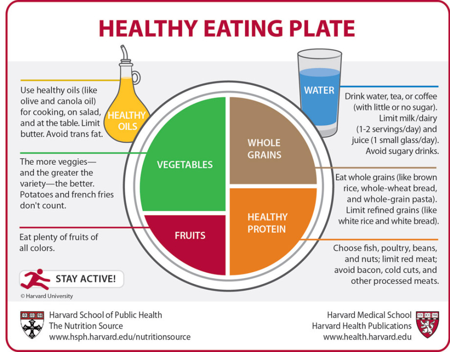 healthy-eating-plate-web1000