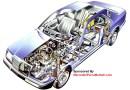 Mercedes-Benz W124 Yedek Parça Sorunu Yaşatır mı?