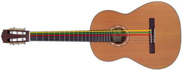 Ampelfarben auf der Gitarre