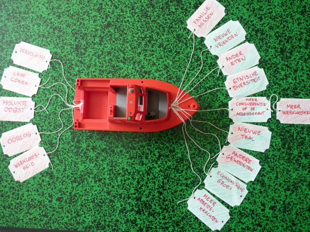 Migratie voorbeeld boot
