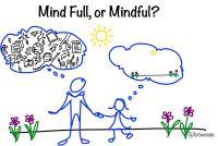 Rustmomenten via mindfulness