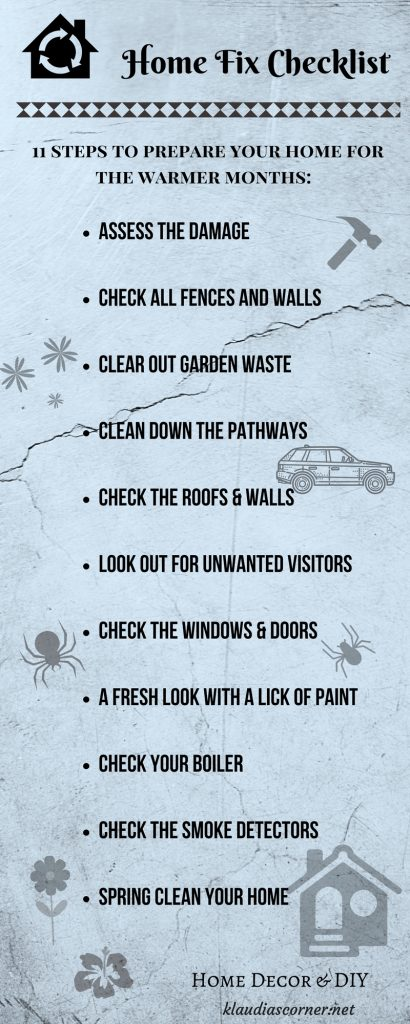 Home Fix Checklist
