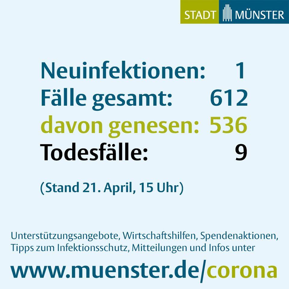 Coronavirus Münster Aktuell
