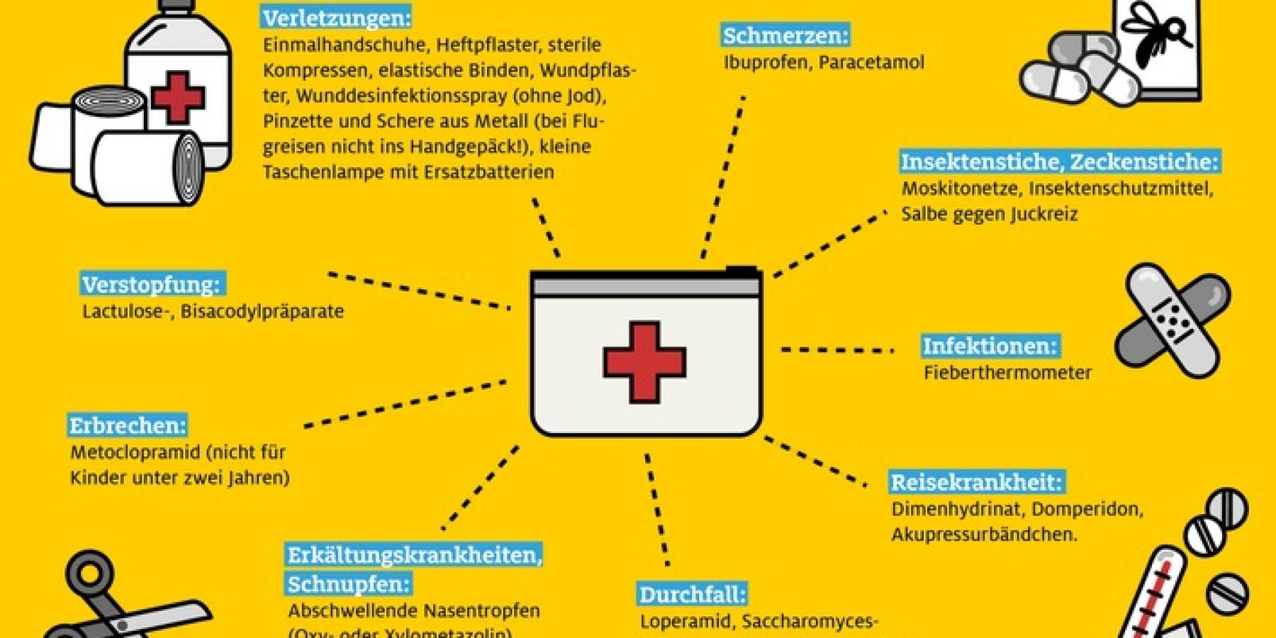 ADAC Ambulanz-Service: Tipps zur perfekten Reise-Apotheke für den Urlaub in Deutschland