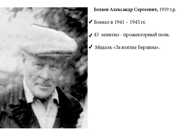 Беляев Александр Сергеевич