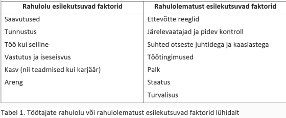 050 - tabel