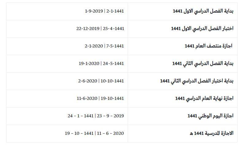 التقويم الدراسي 1441 2020 بالسعودية تعرف على الموعد