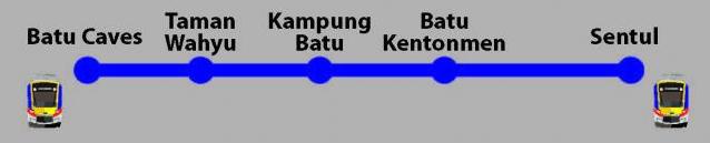 Batu-caves-to-sentul-ktm-stations