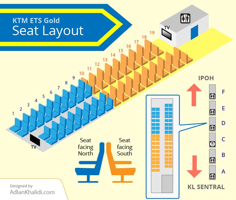 ktm-ets-gold-seat-layout
