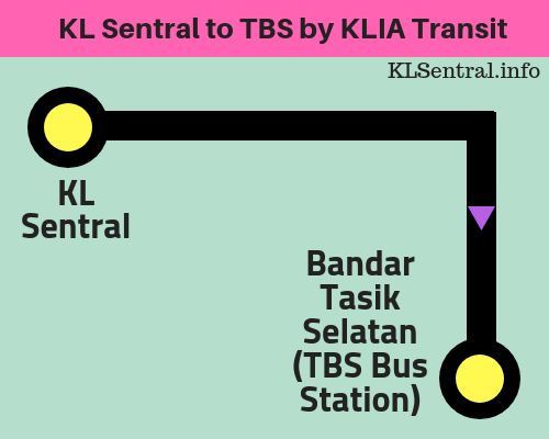 KL Sentral to TBS by KLIA Transit