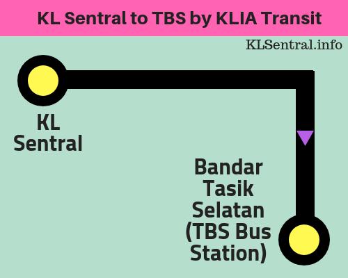 KL Sentral to TBS by KLIA Transit