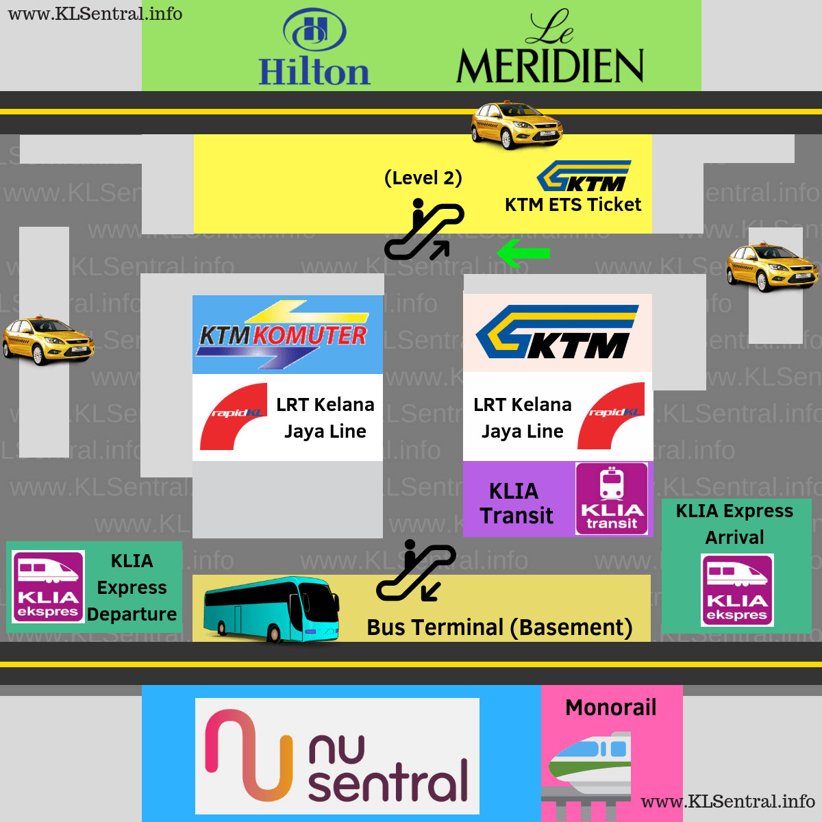 KL Sentral Station Directory Map Update 2018