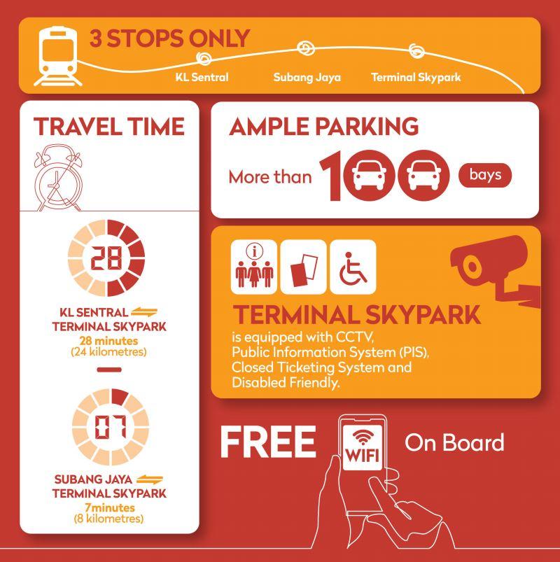 skypark-link-infographic