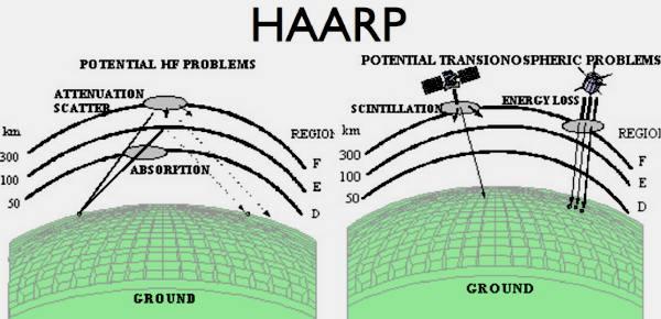 HAARP 4