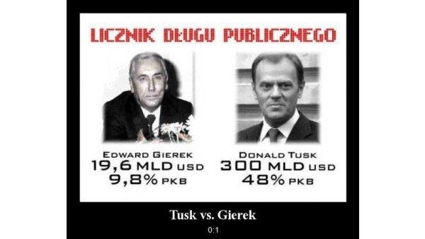 Gierek Tusk