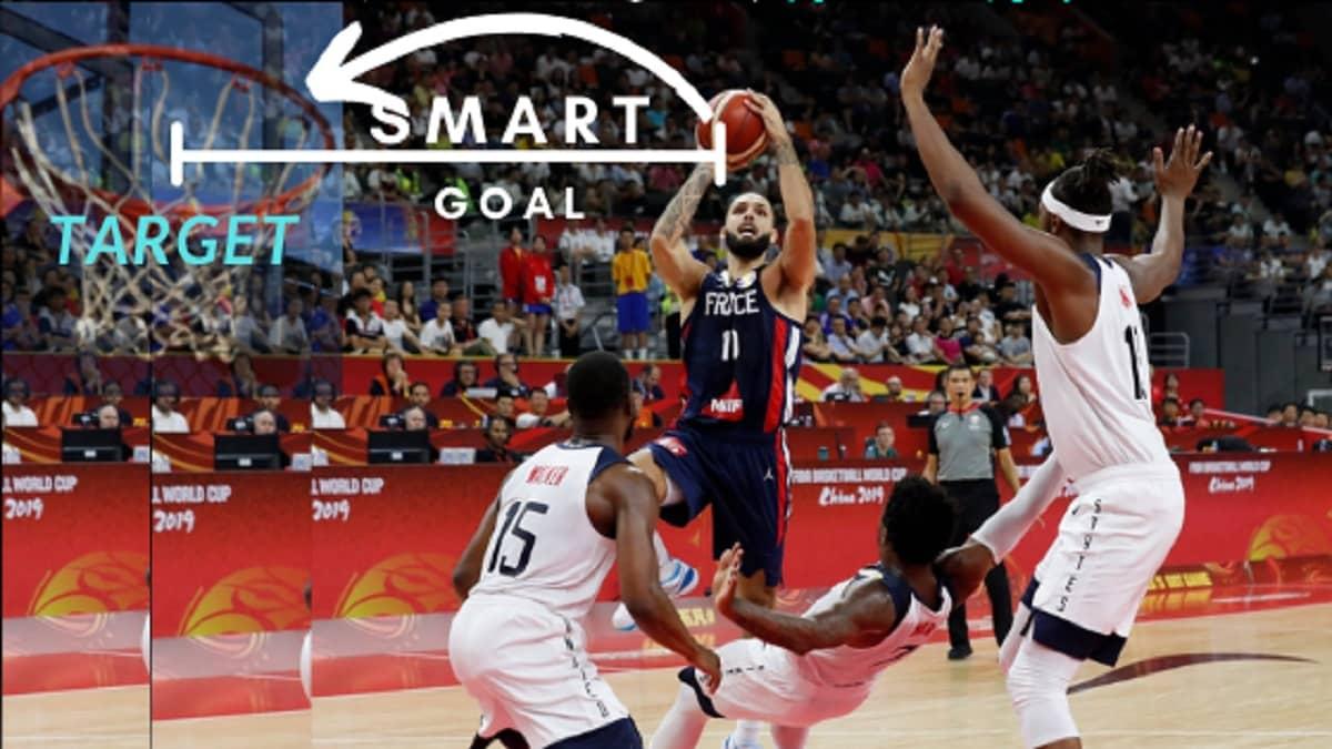 smart goal - set breakthrough goals