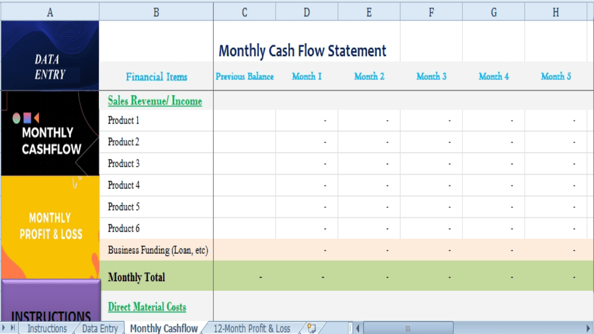 12-month financial plan for startup business template