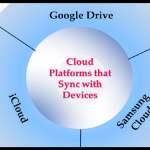 free cloud storage platforms