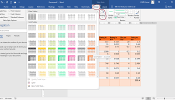 creating and formatting tables in MS Word