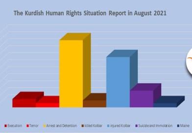 ڕاپۆرتی مانگانەی پێشێلکاری مافی مرۆڤی کوردستان مانگی ئاگۆستی ٢٠٢١
