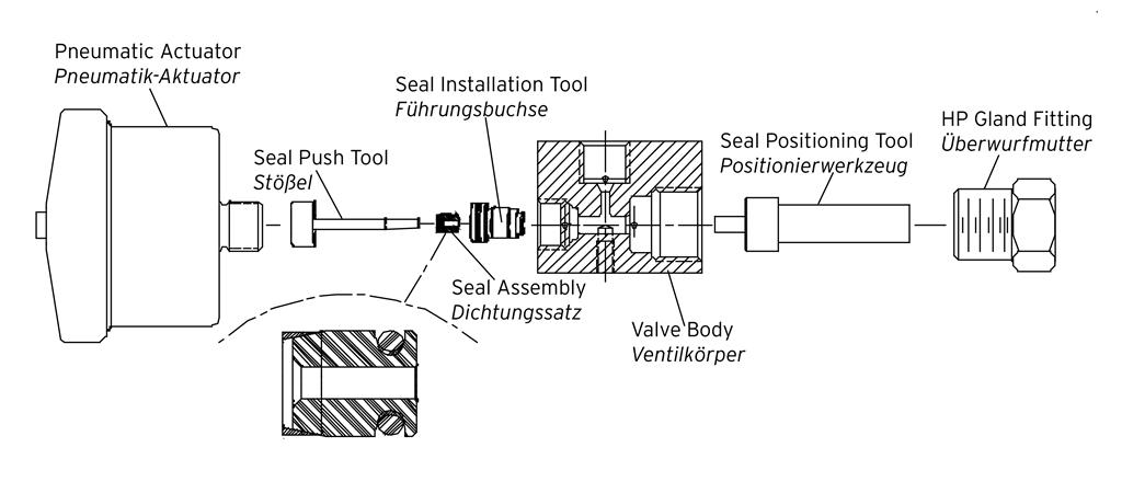 Seal Tool Kit For Pneumatic Valves
